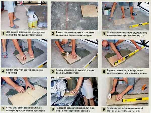 Пошаговая инструкция по укладке плитки
