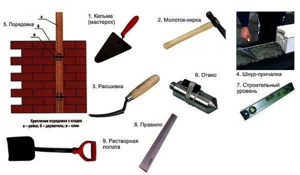 Необходимые инструменты для кладки облицовочного кирпича