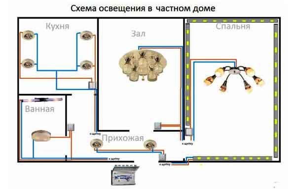 Схема внутреннего освещения в частном доме