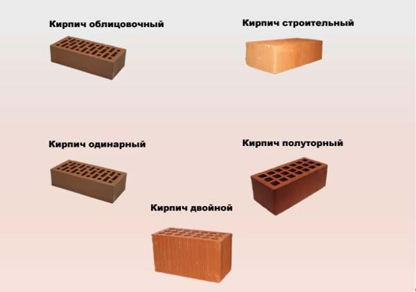 Основные виды облицовочного кирпича