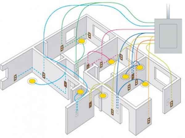 Пример схемы проведения электропроводки в частном доме