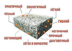 Технология производства арболитовых блоков своими руками