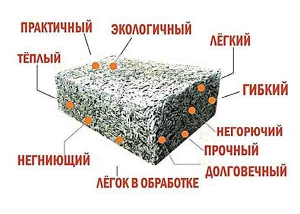 Список свойств арболитовых блоков