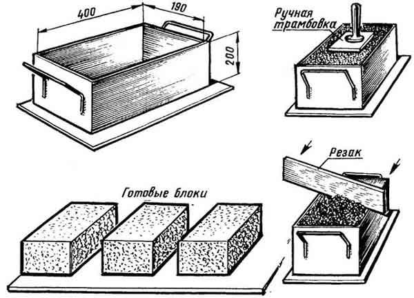 Схема изготовления и прессования арболитовых блоков