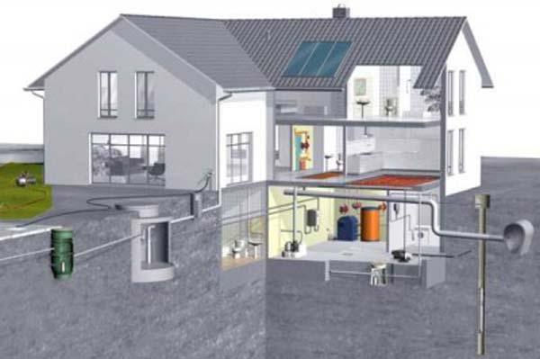 Как составить план и провести водопровод в частный дом