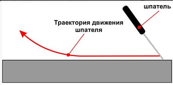 Траектория движения шпателя при обработке любых углов