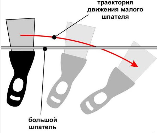 Траектория движения малого шпателя