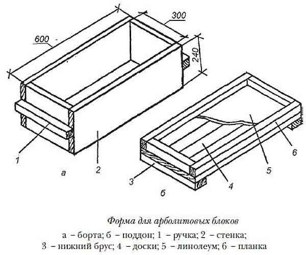 Форма для изготовления арболитовых блоков