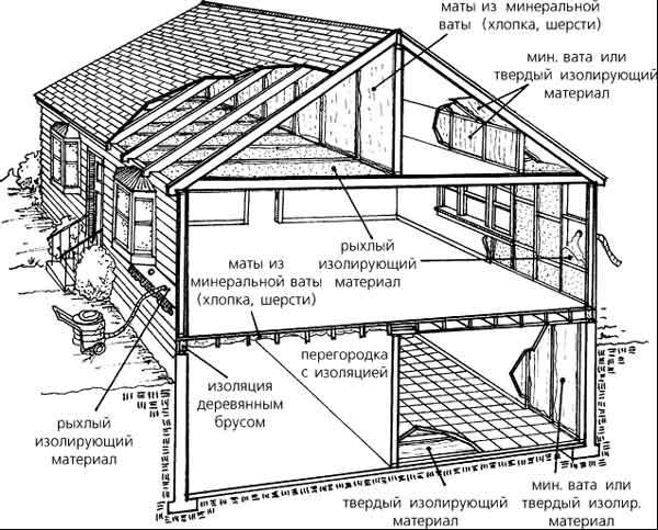 Ориентировочный чертеж дома из глиночурки