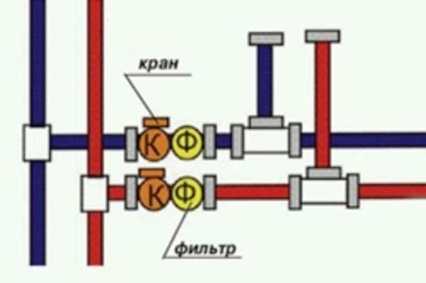 Схема установки фильтров очистки для водопровода