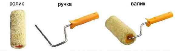 Малярный валик в разобранном и собранном виде