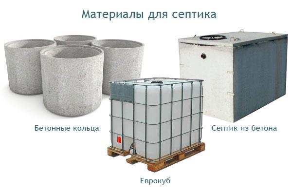 Необходимые материалы для сооружения септика