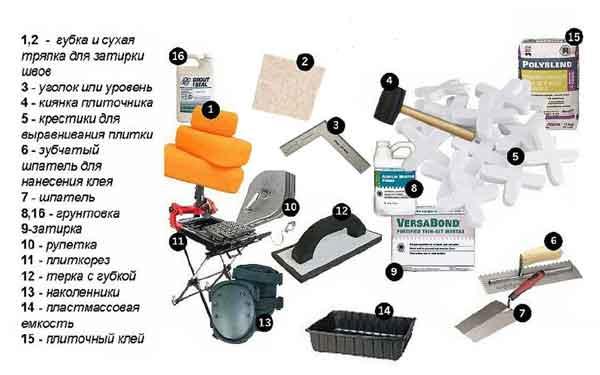 Перечень инструментов и материалов для укладки плитки
