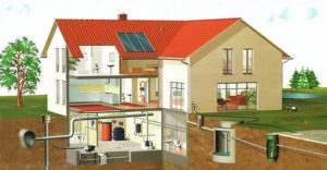Устройство надежной канализации в частном доме своими руками