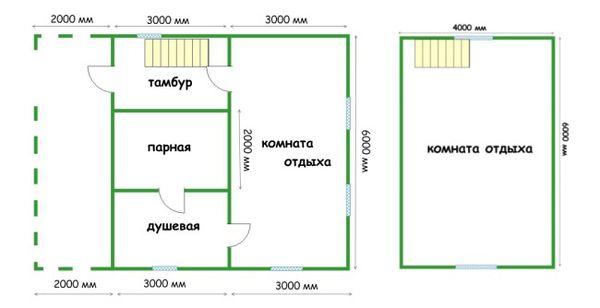 Планировка каркасной бани на участке