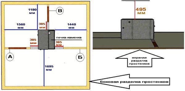Пожаробезопасная схема установки печи