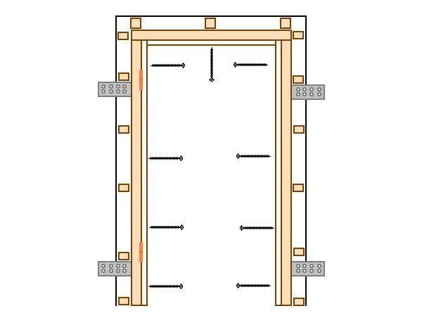 Как правильно установить дверной короб