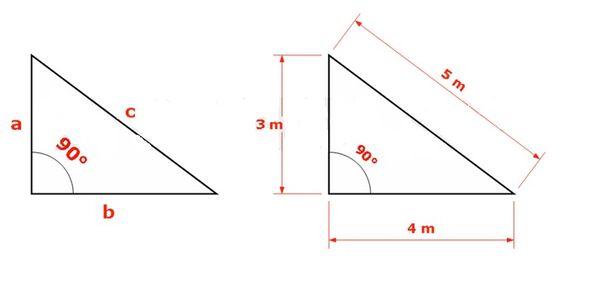 Разметка методом «Золотой треугольник»