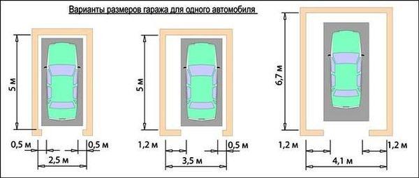 Разметка гаража под один автомобиль