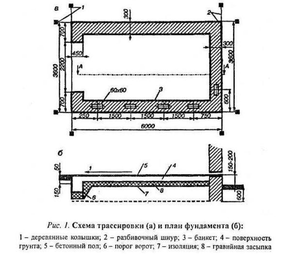 Схема трассировки и план фундамента