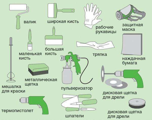 Какие инструменты могут пригодиться при грунтовке