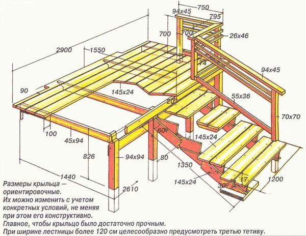 Схема постройки крыльца из дерева