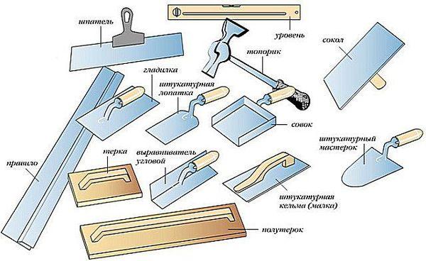 Перечень необходимых инструментов для оштукатуривания