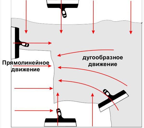 Правильная техника нанесения шпаклевки