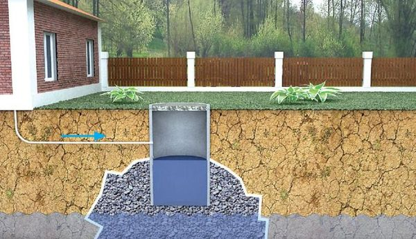 Как успешно сделать выгребную яму для туалета в частном доме